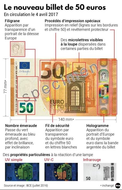 contrefaçon billet de banque veille unitec